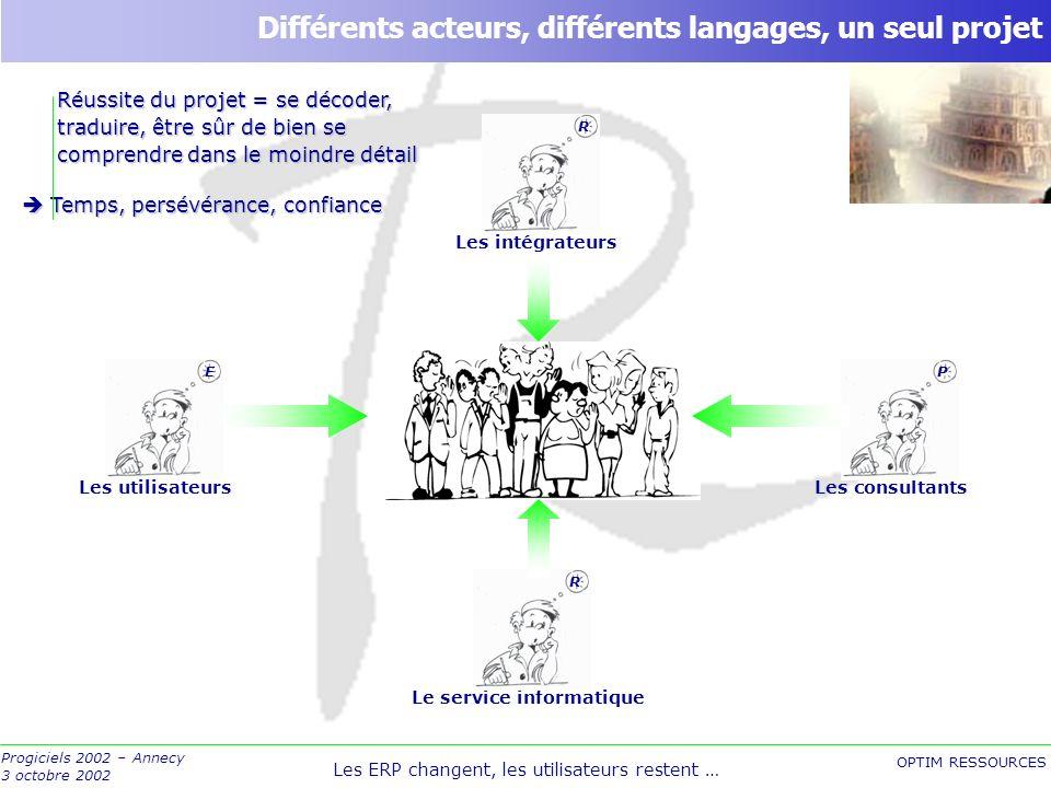 Différents acteurs, différents langages, un seul projet