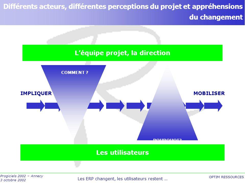 L'équipe projet, la direction