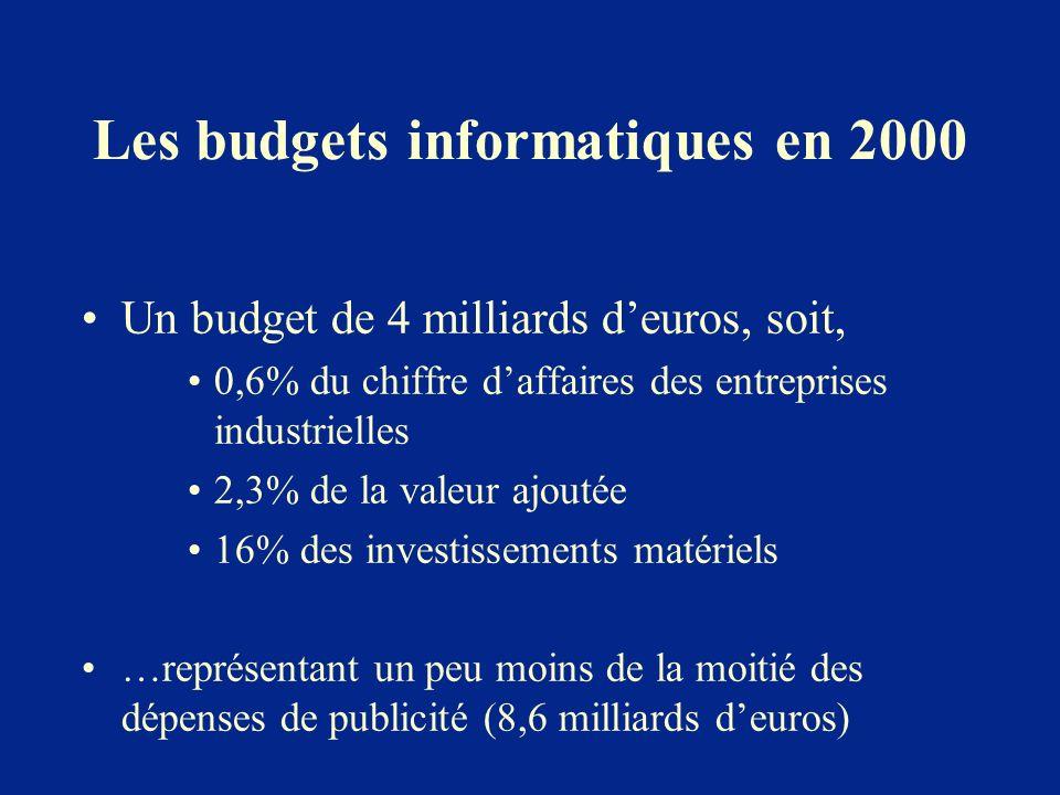 Les budgets informatiques en 2000