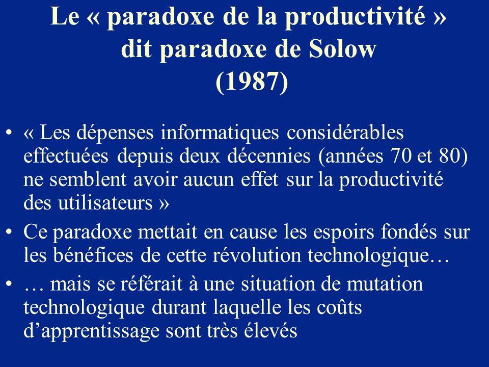 Le « paradoxe de la productivité » dit paradoxe de Solow (1987)