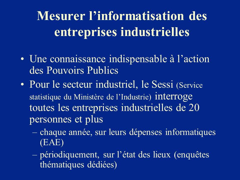 Mesurer l'informatisation des entreprises industrielles