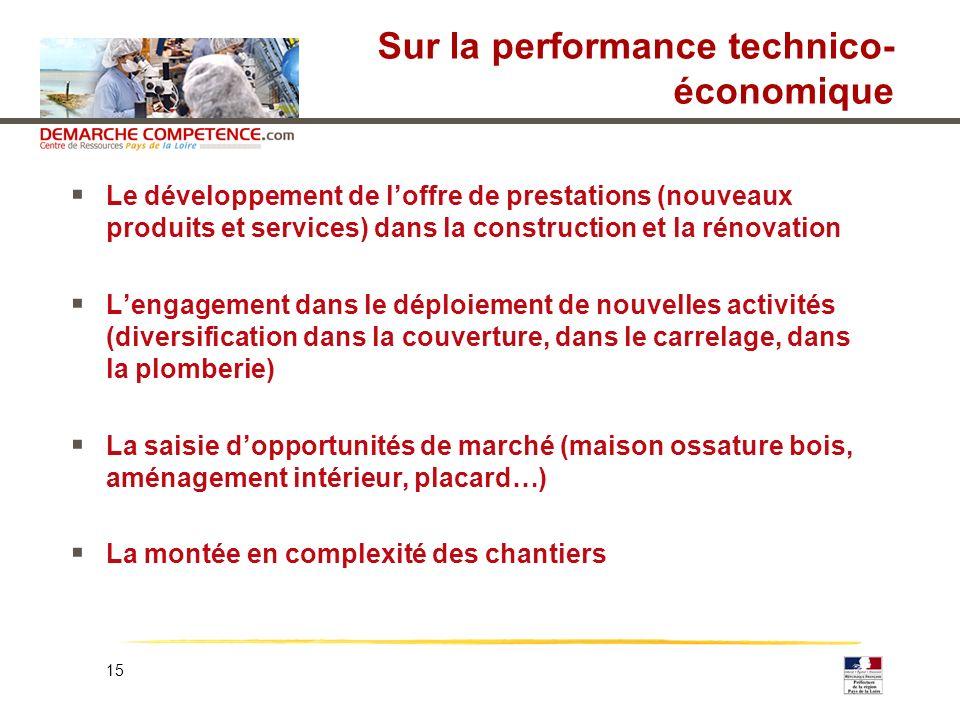 Sur la performance technico-économique