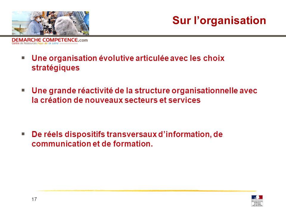 Sur l'organisation Une organisation évolutive articulée avec les choix stratégiques