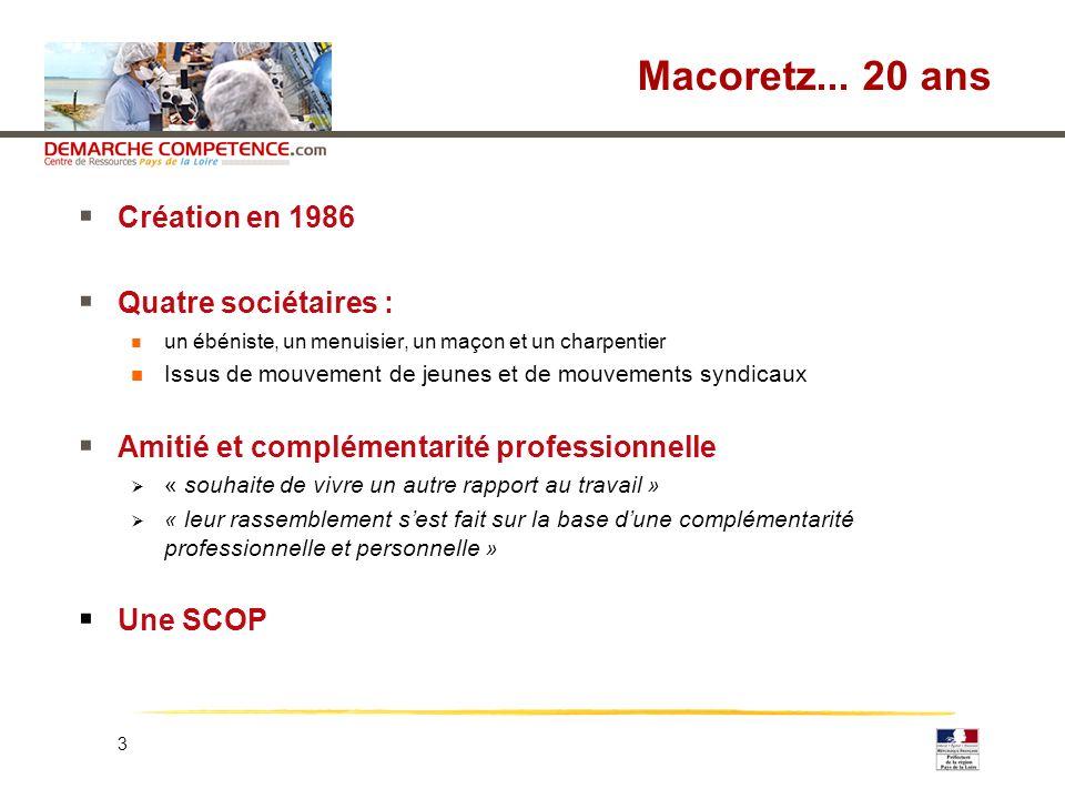 Macoretz... 20 ans Création en 1986 Quatre sociétaires :