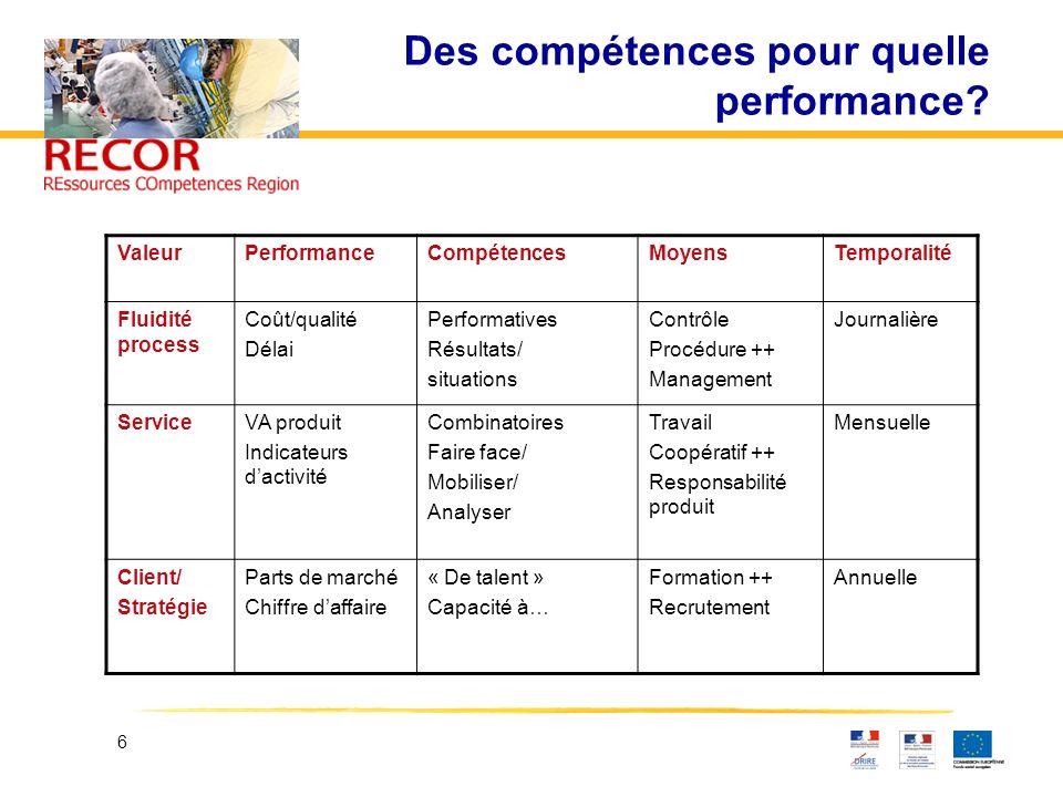 Des compétences pour quelle performance