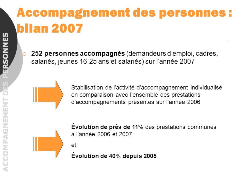 Accompagnement des personnes : bilan 2007