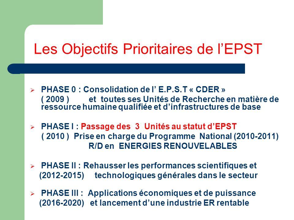 Les Objectifs Prioritaires de l'EPST