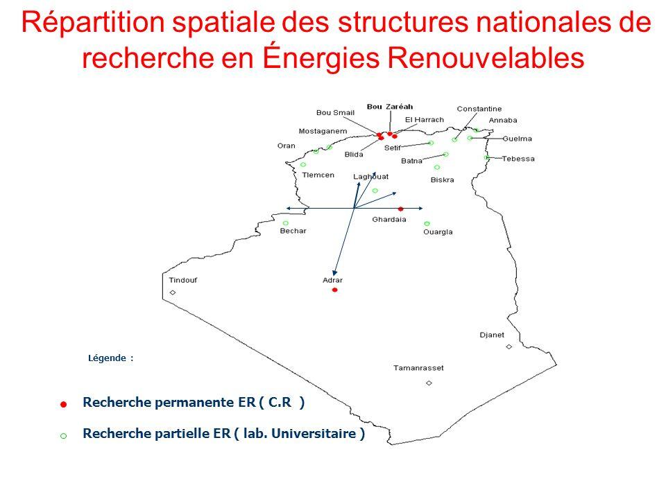 Répartition spatiale des structures nationales de recherche en Énergies Renouvelables
