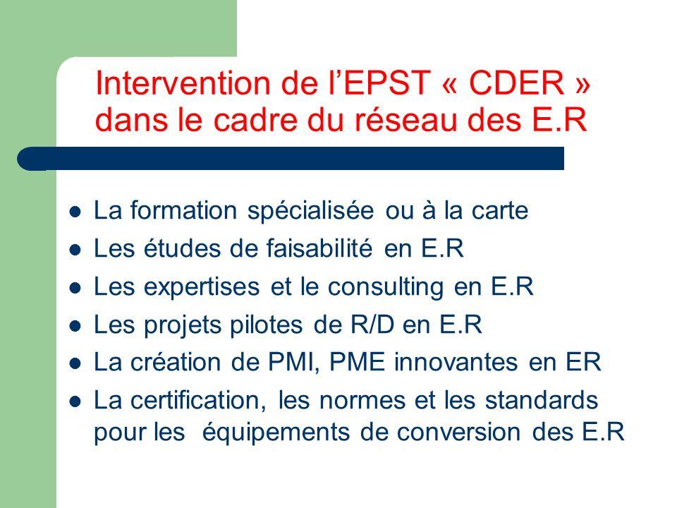 Intervention de l'EPST « CDER » dans le cadre du réseau des E.R