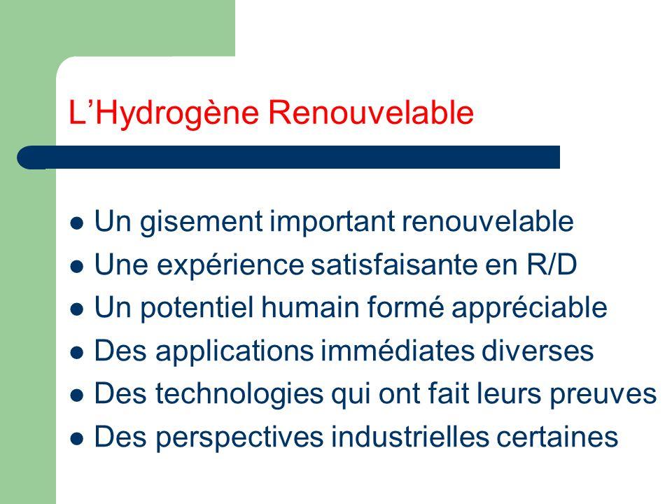 L'Hydrogène Renouvelable