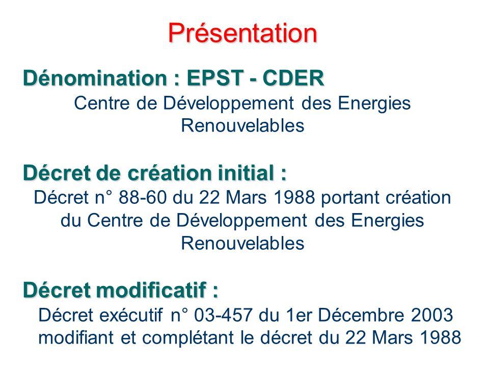 Centre de Développement des Energies Renouvelables