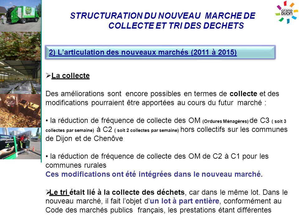 STRUCTURATION DU NOUVEAU MARCHE DE COLLECTE ET TRI DES DECHETS
