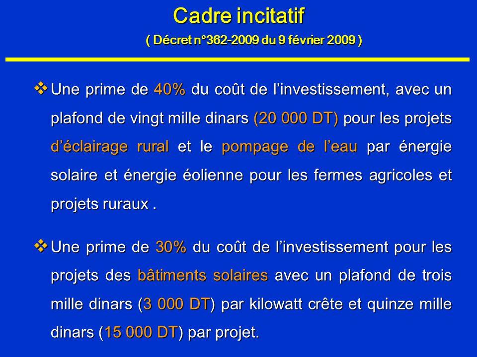 Cadre incitatif ( Décret n°362-2009 du 9 février 2009 )