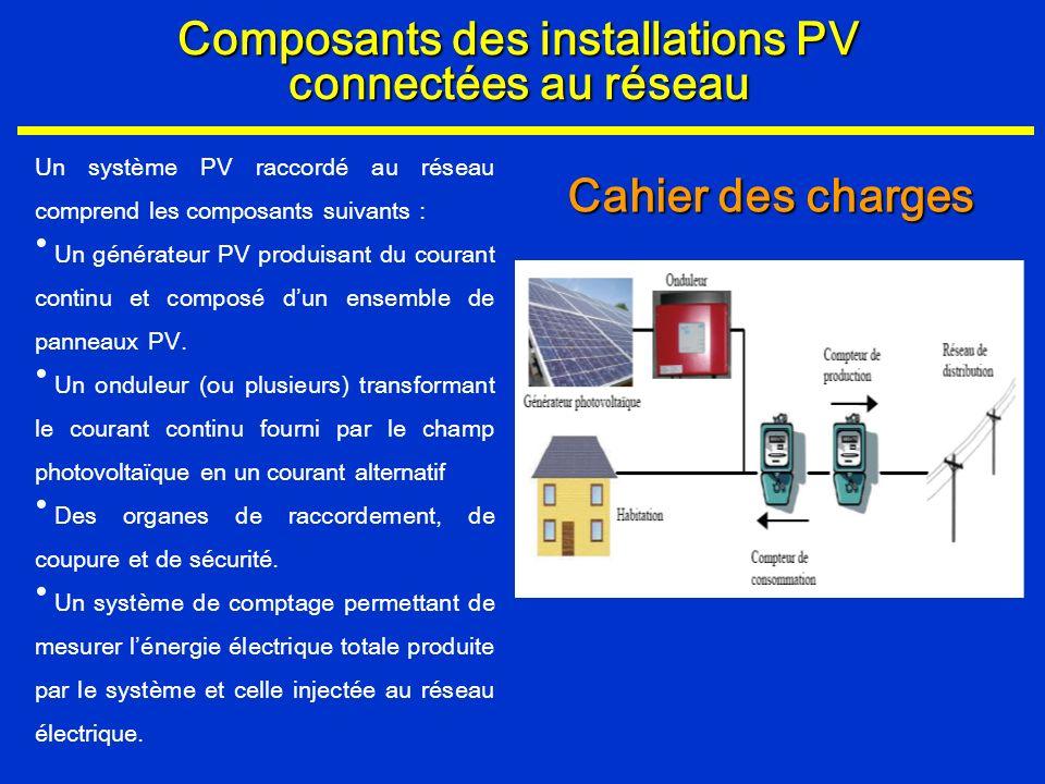 Composants des installations PV connectées au réseau
