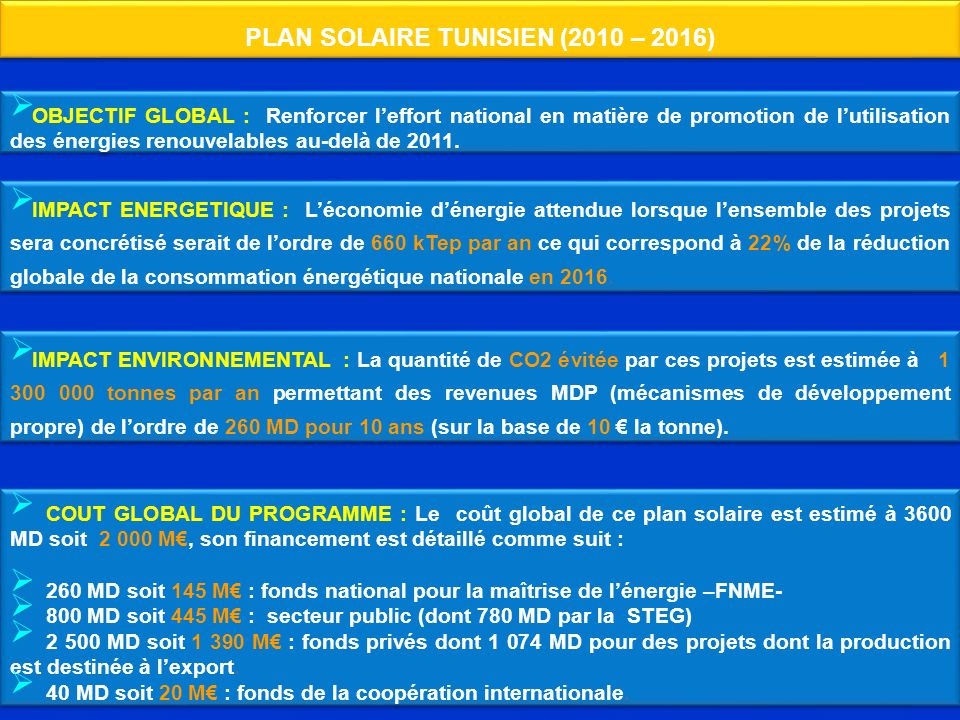 PLAN SOLAIRE TUNISIEN (2010 – 2016)