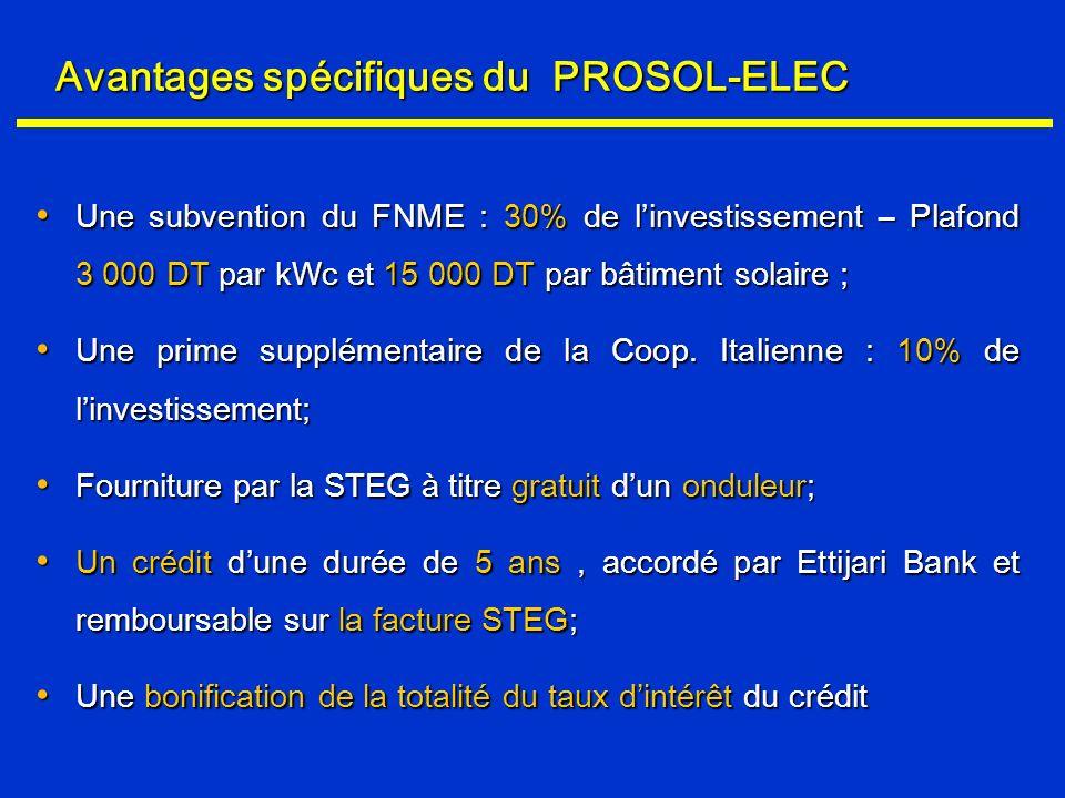 Avantages spécifiques du PROSOL-ELEC