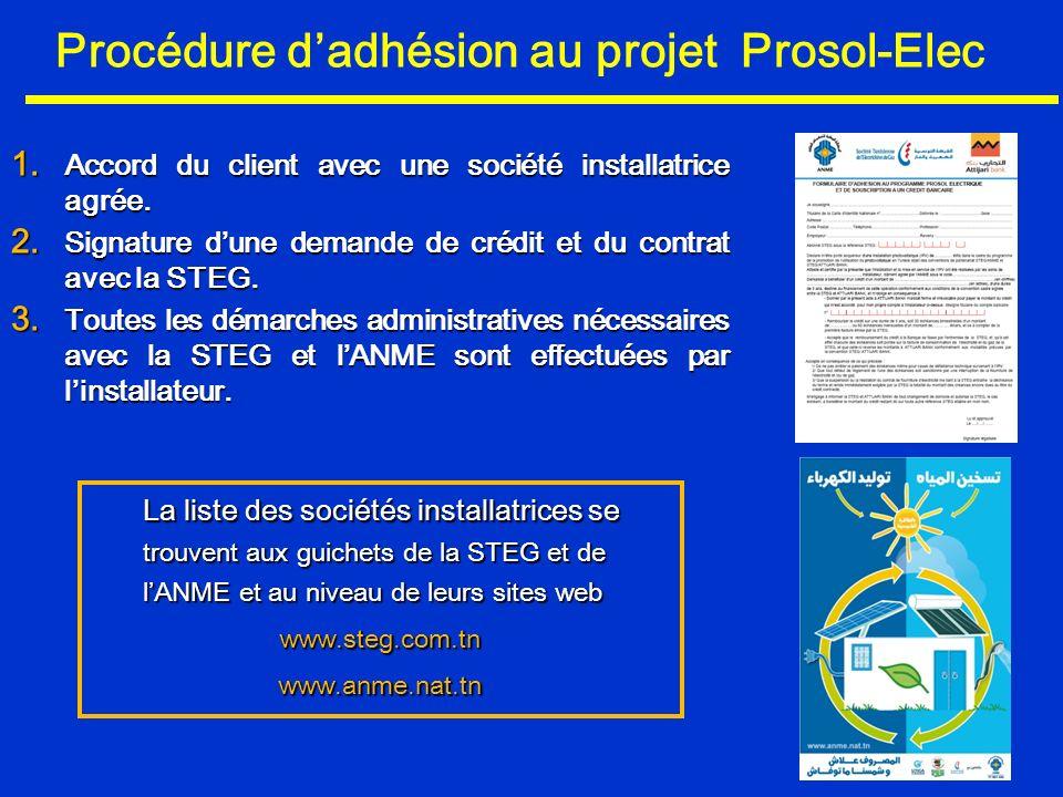 Procédure d'adhésion au projet Prosol-Elec