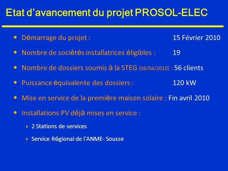 Etat d'avancement du projet PROSOL-ELEC