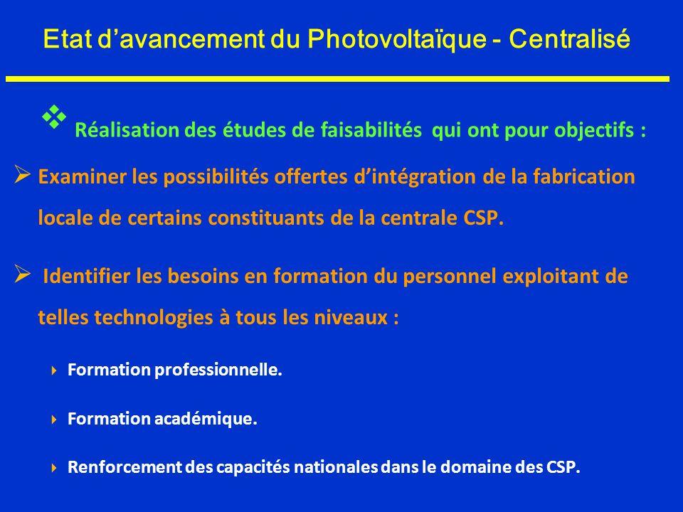 Etat d'avancement du Photovoltaïque - Centralisé