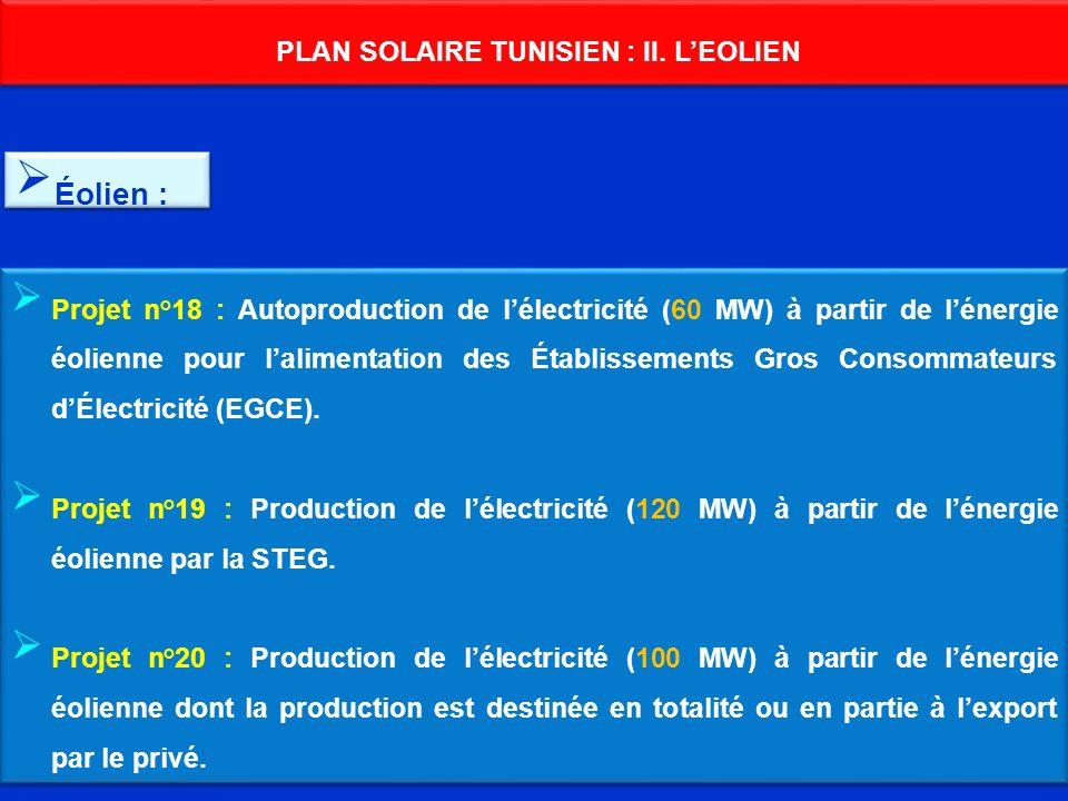PLAN SOLAIRE TUNISIEN : II. L'EOLIEN