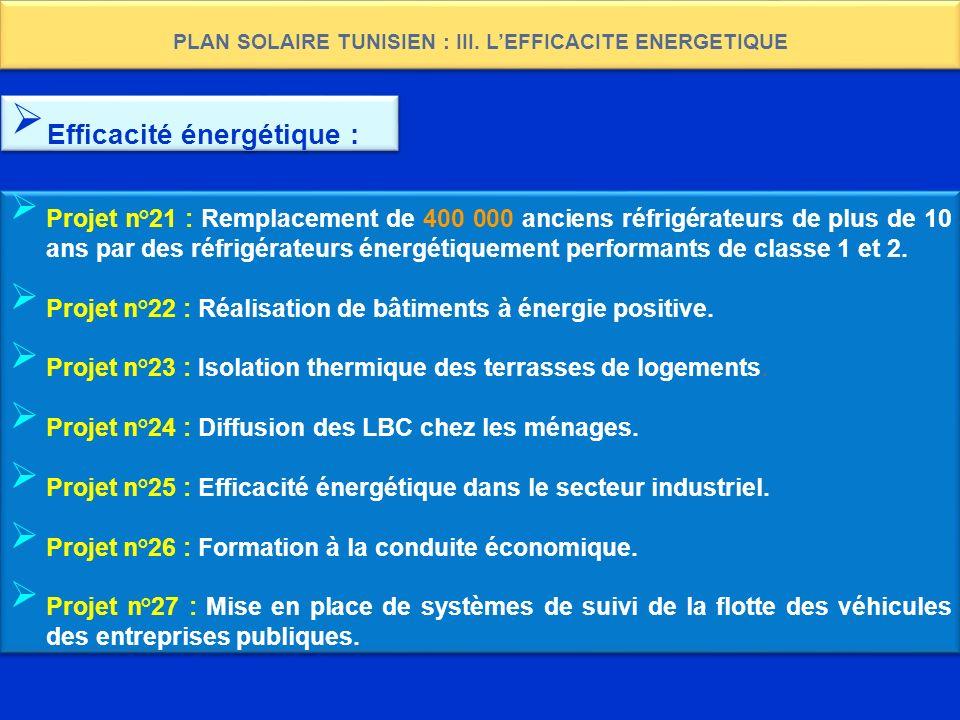PLAN SOLAIRE TUNISIEN : III. L'EFFICACITE ENERGETIQUE