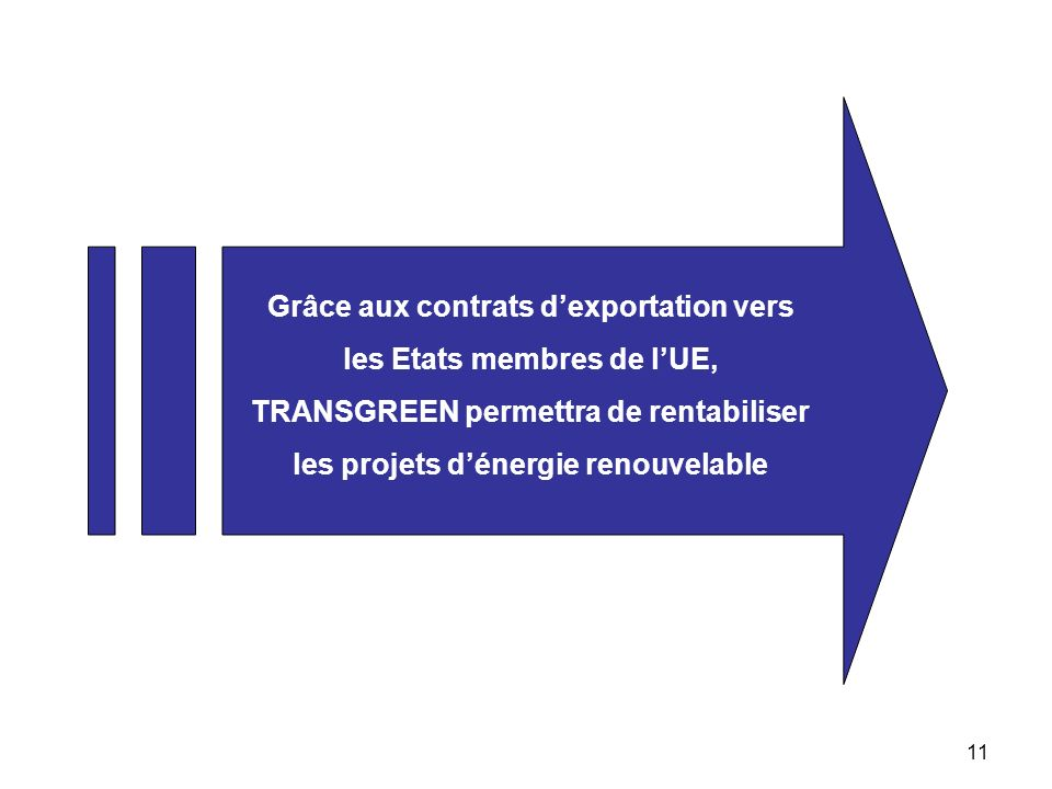 Grâce aux contrats d'exportation vers les Etats membres de l'UE, TRANSGREEN permettra de rentabiliser les projets d'énergie renouvelable