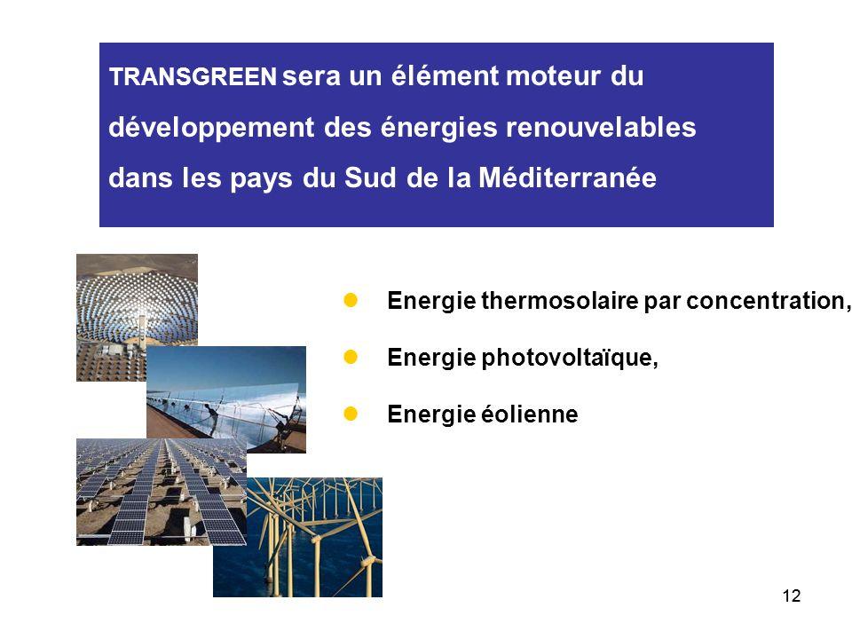 Energie thermosolaire par concentration, Energie photovoltaïque,