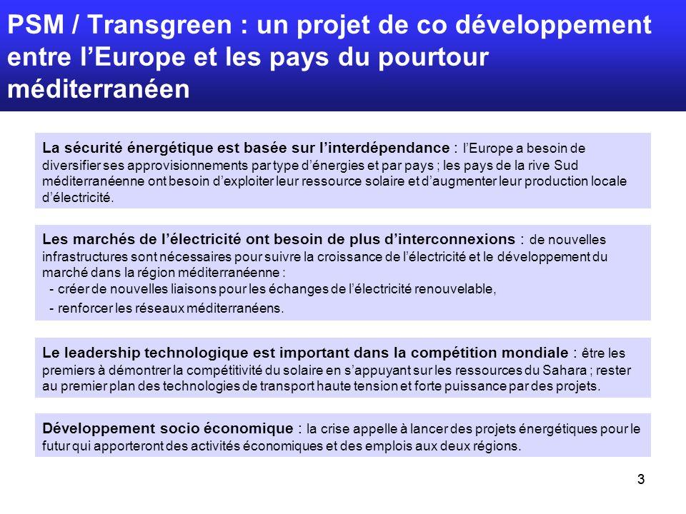 PSM / Transgreen : un projet de co développement entre l'Europe et les pays du pourtour méditerranéen