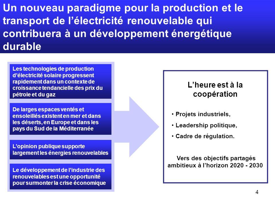 Un nouveau paradigme pour la production et le transport de l'électricité renouvelable qui contribuera à un développement énergétique durable