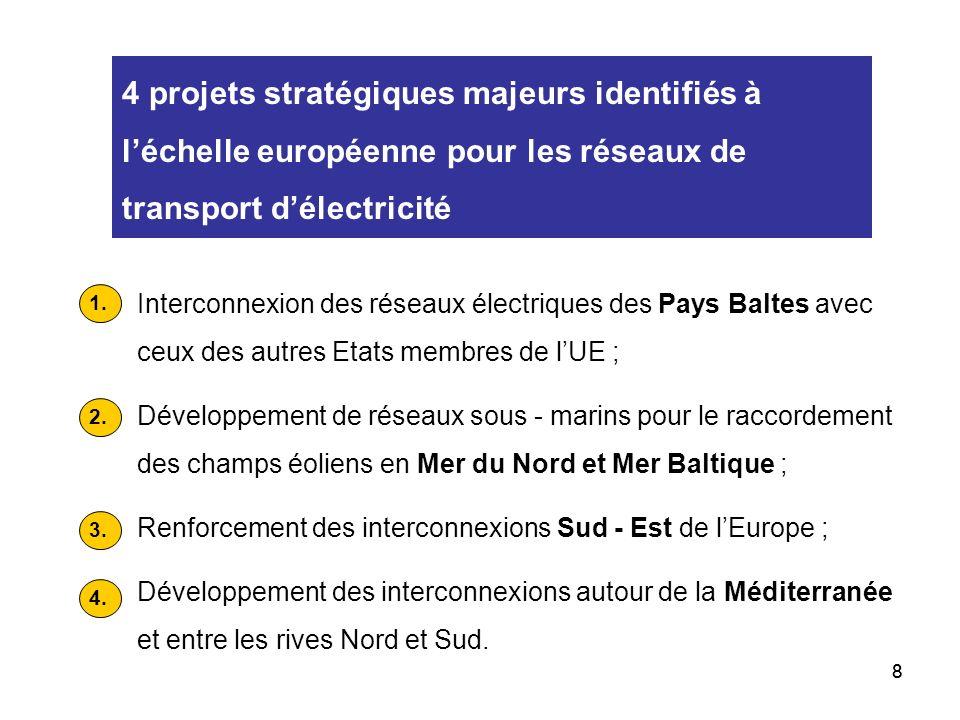 4 projets stratégiques majeurs identifiés à l'échelle européenne pour les réseaux de transport d'électricité