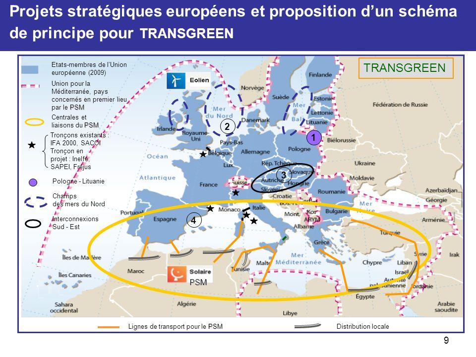 TRANSGREEN 2 1 3 4 9 PSM Etats-membres de l'Union européenne (2009)