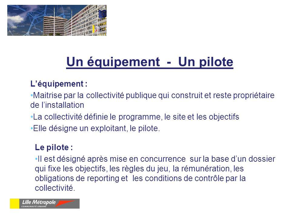 Un équipement - Un pilote