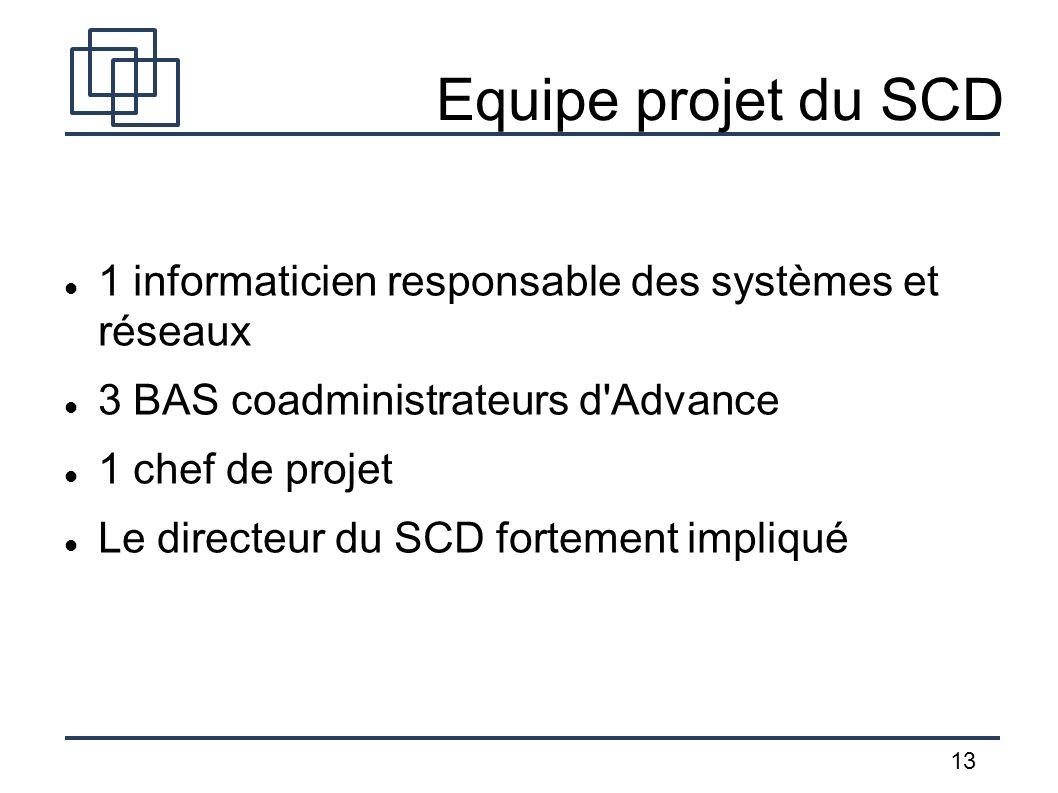 Equipe projet du SCD 1 informaticien responsable des systèmes et réseaux. 3 BAS coadministrateurs d Advance.