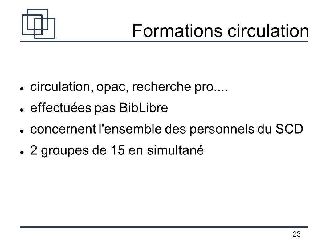 Formations circulation
