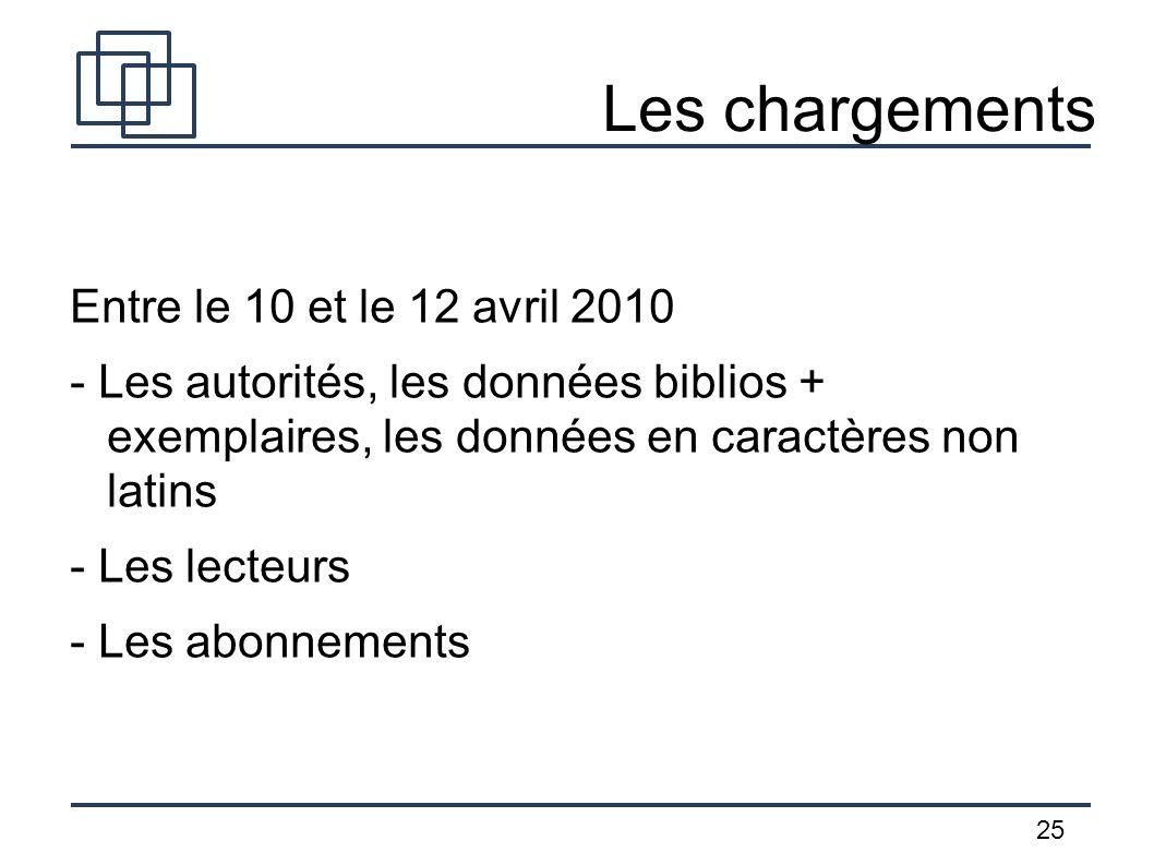 Les chargements Entre le 10 et le 12 avril 2010