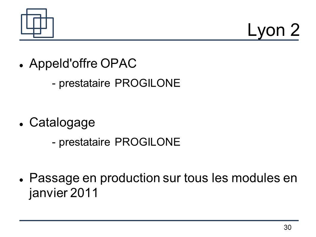 Lyon 2 Appeld offre OPAC Catalogage