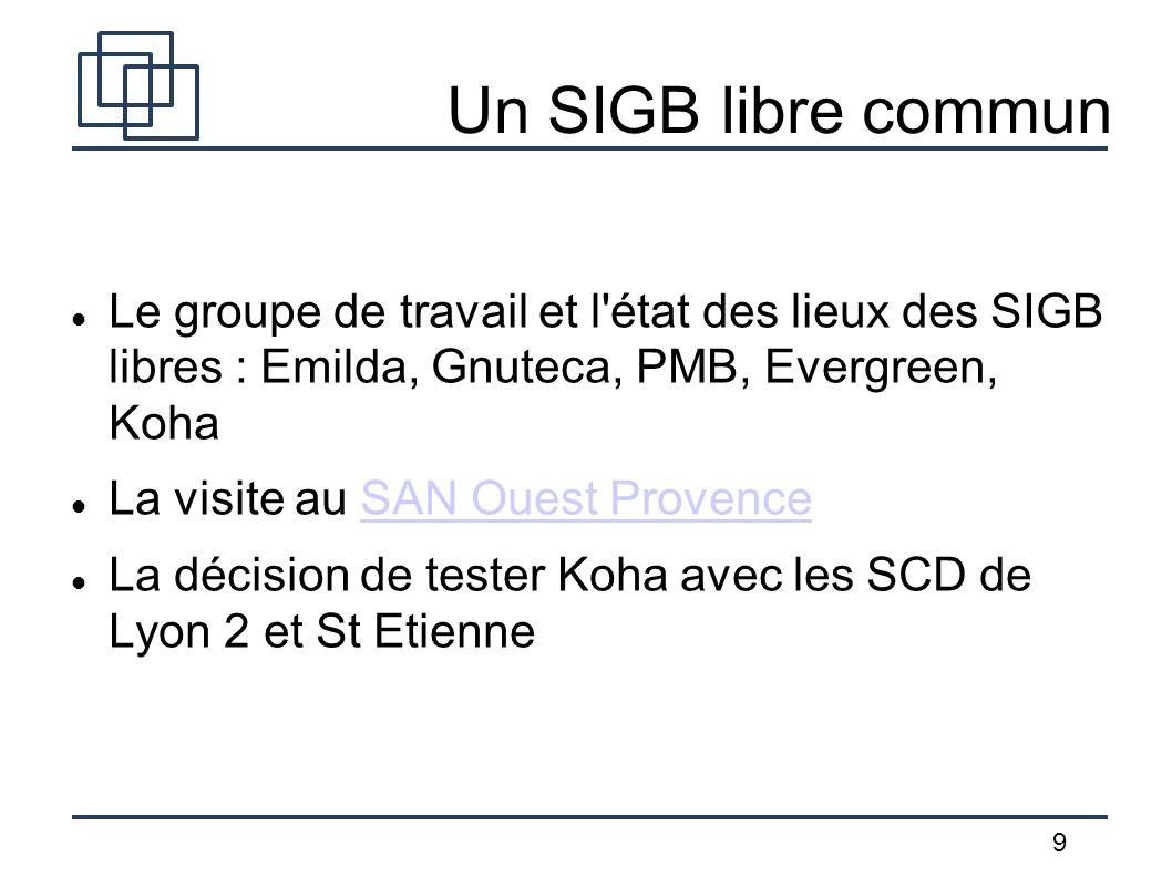 Un SIGB libre commun Le groupe de travail et l état des lieux des SIGB libres : Emilda, Gnuteca, PMB, Evergreen, Koha.