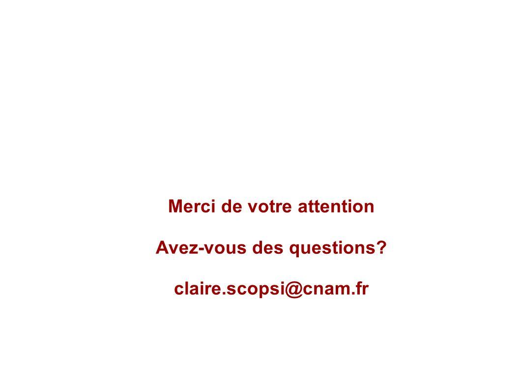 Merci de votre attention Avez-vous des questions. claire. scopsi@cnam