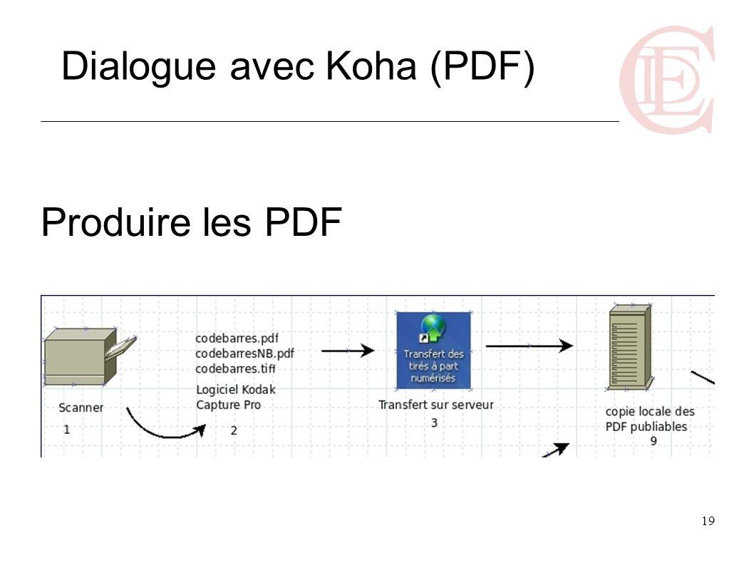 Dialogue avec Koha (PDF)
