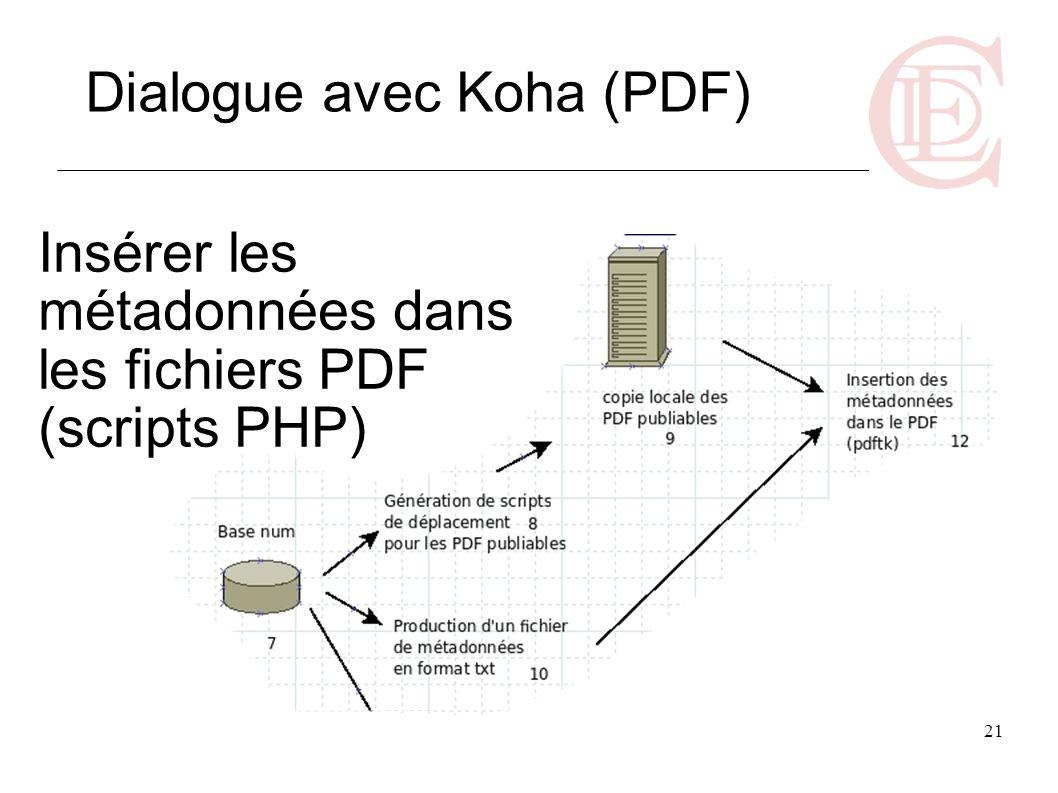 Insérer les métadonnées dans les fichiers PDF (scripts PHP)