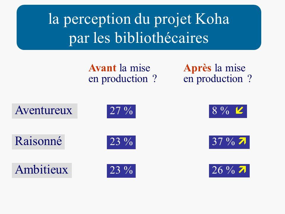 la perception du projet Koha par les bibliothécaires