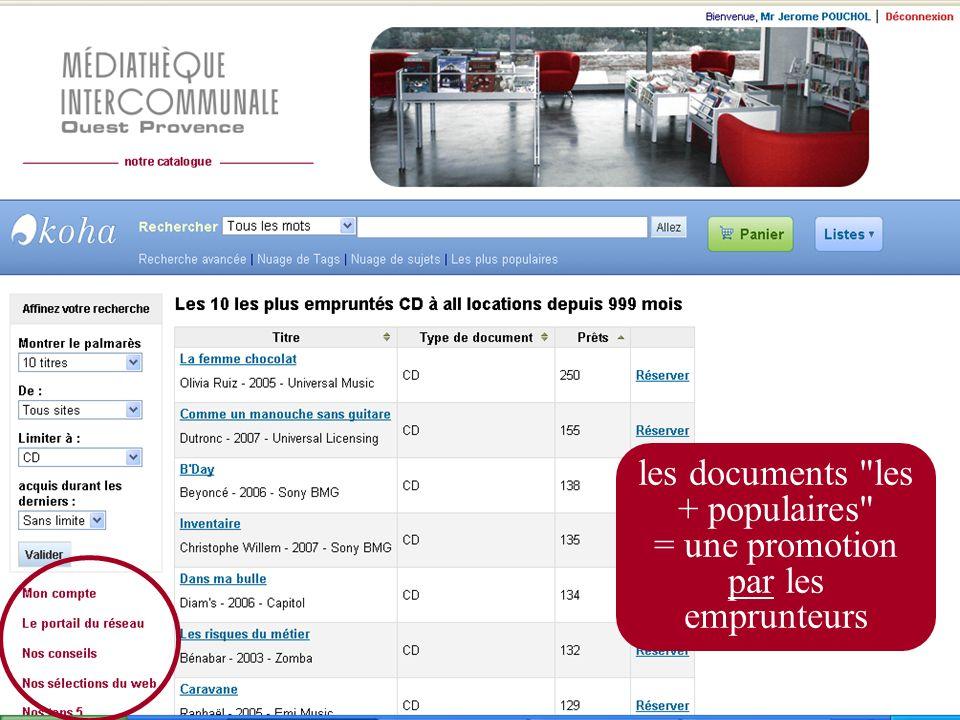 les documents les + populaires = une promotion par les emprunteurs