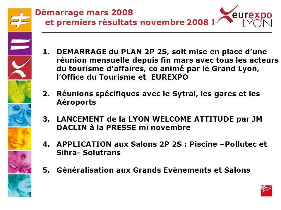 Démarrage mars 2008 et premiers résultats novembre 2008 !