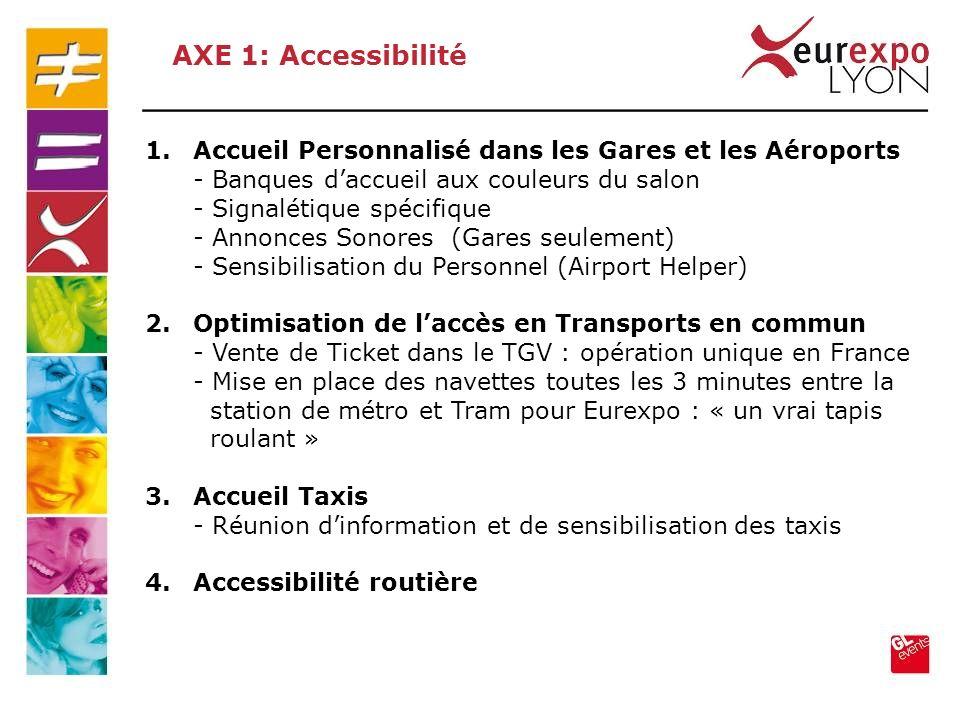 AXE 1: Accessibilité