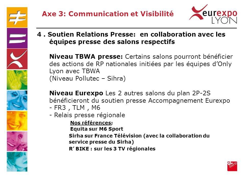 Axe 3: Communication et Visibilité