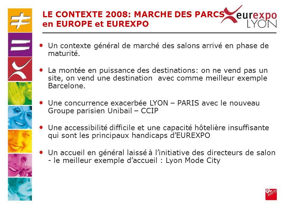 LE CONTEXTE 2008: MARCHE DES PARCS en EUROPE et EUREXPO