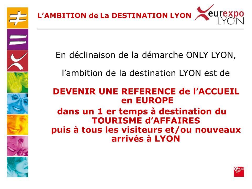 L'AMBITION de La DESTINATION LYON