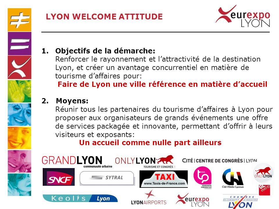 LYON WELCOME ATTITUDE