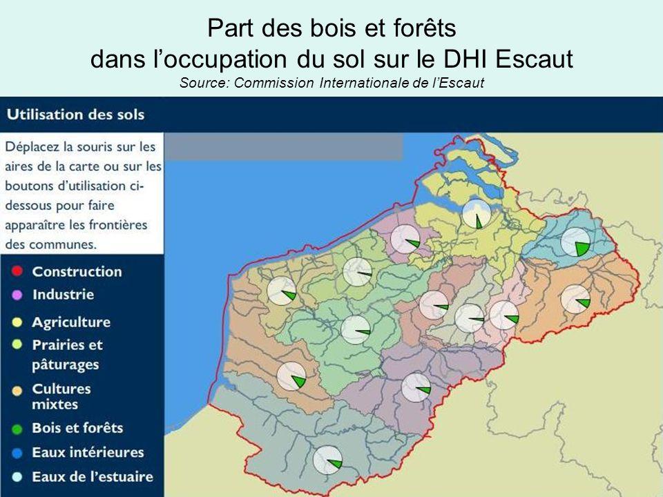 Part des bois et forêts dans l'occupation du sol sur le DHI Escaut Source: Commission Internationale de l'Escaut