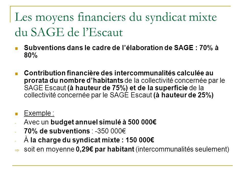 Les moyens financiers du syndicat mixte du SAGE de l'Escaut